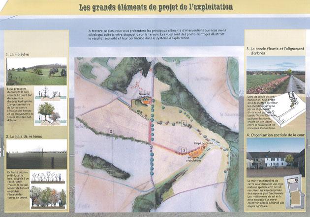 Plan paysage pour l'exploitation agricole de La Laire