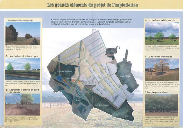 Plan paysage sur l'exploitation de Villarceaux